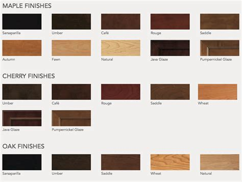 Kitchen Wall Colors With Maple Cabinets stock aristokraft kitchen cabinet styles