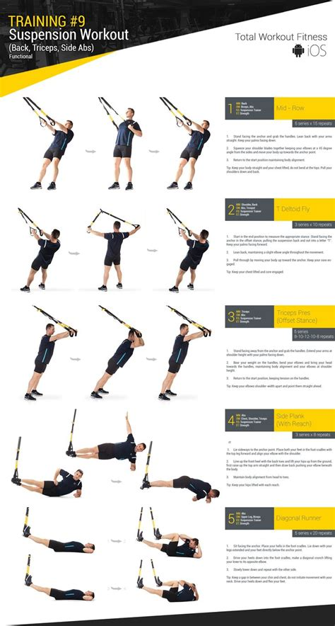 all articles trx training best 25 trx training ideas on pinterest trx sport trx