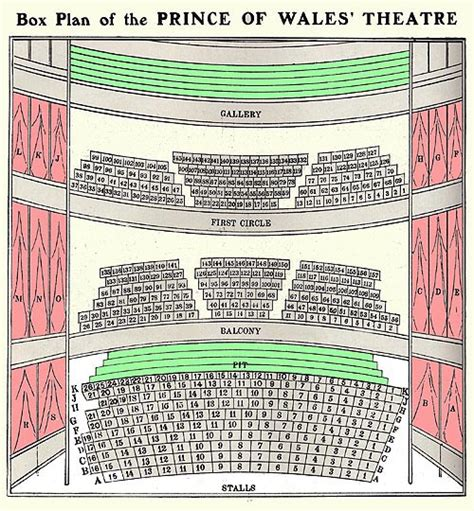 what is stall means elizabethan theatre seating