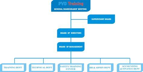 tutorialspoint salesforce sap fico module tutorial pdf