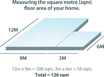 square metres opinions on square meter