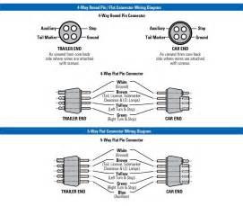4 pin trailer wiring harness diagram 4 way trailer wiring