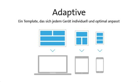 html adaptive layout entscheidungshilfe responsive vs adaptive webdesign