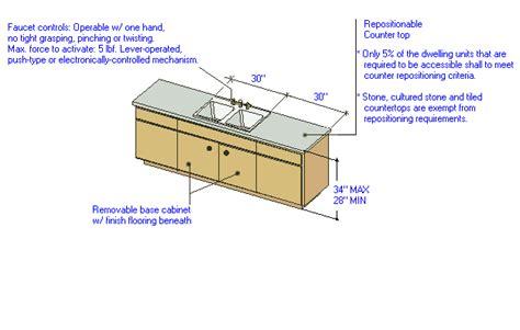 Kitchen Sink Height Kitchens 1112a