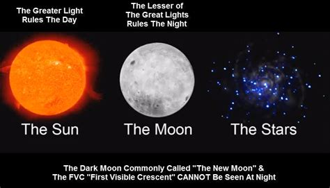 genesis 1 26 27 meaning which moon phase should we use to keep the feast days