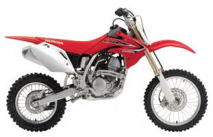 150 Honda Dirt Bike Dirt Bike Magazine Honda 2016