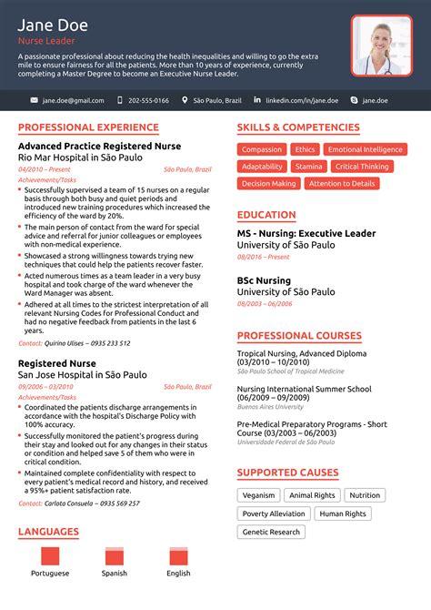 cna resumes sample template resume templates adorable nursing