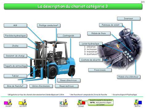 bureau d 騁ude hydraulique schema hydraulique d un chariot elevateur