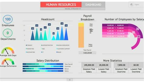 hr report wow what a hr report hr analytics live