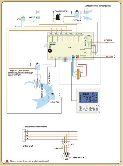 home thermostat wiring diagram efcaviation