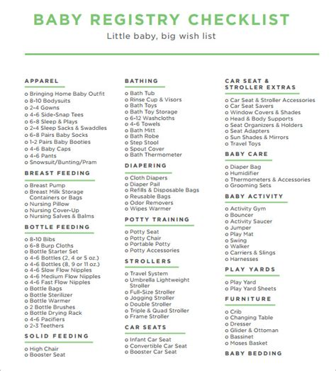 Printable Baby Shower Registry Checklist by Baby Registry Checklist Template Business