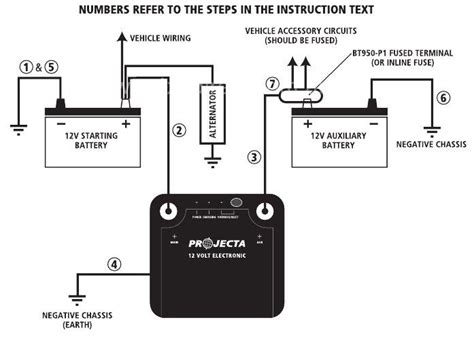 wiring diagram for dual rv batteries wiring diagram for a