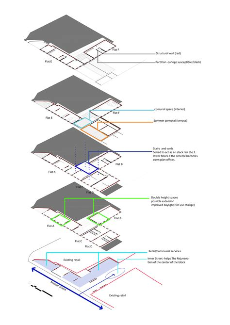 design dissertation aa school of architecture projects review 2011