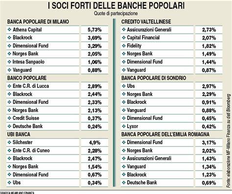 gruppo banche popolari bpm ubi banco popolare bper chi sale nell azionariato