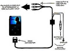 ac controls wiring diagram