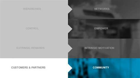 Warwick Mba Review by Warwick Business School The Digital Workplace 17 10 2014