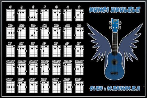 tutorial kentrung senar 4 belajar kunci ukulele cara memainkan ukulele cara