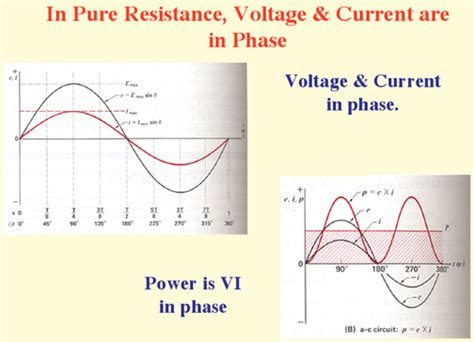 resistors capacitors and coil in alternate current resistor coil in alternate current 28 images ac circuits ac circuits alternating current