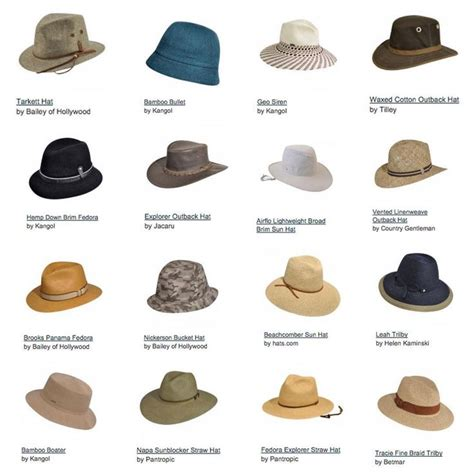 mens hat styles for face shapes cowboy hat shape face newhairstylesformen2014 com