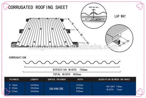 span roofing supplies philippines metal roofing sheet sizes narsu ogradysmoving co