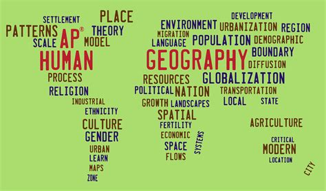 Landscape Definition Human Geography Welcome To Mr Lynch S Ap Human Geography Page Office Hours