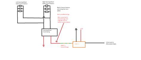 bmw m5 concept wiring diagrams wiring diagram