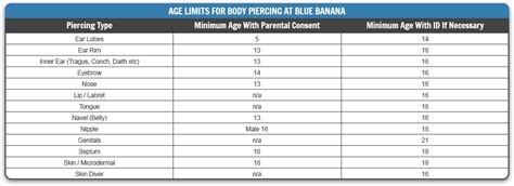 tattoo prices at blue banana piercing age restrictions blue banana piercing prices