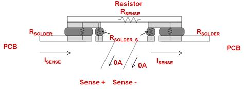 power sense resistor choosing the right sense resistor layout power house blogs ti e2e community