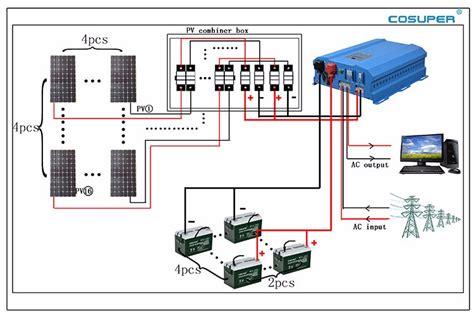 grid solar panel wiring diagram solar system wiring