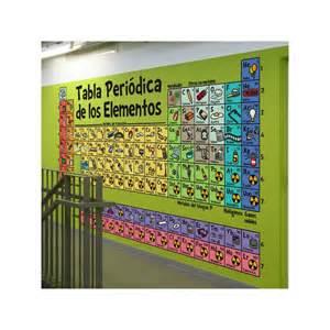 periodic table home decor wall decor periodic table venivinilvinci vvv 108312 kinuma