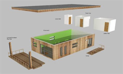 how to get planning permission for a house flat pack guide flat pack houses