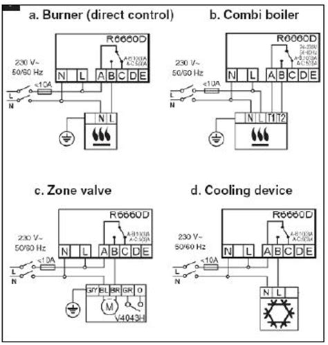 honeywell central heating thermostat wiring diagram