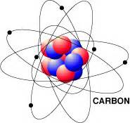 Protons Of Carbon Basic Chemistry