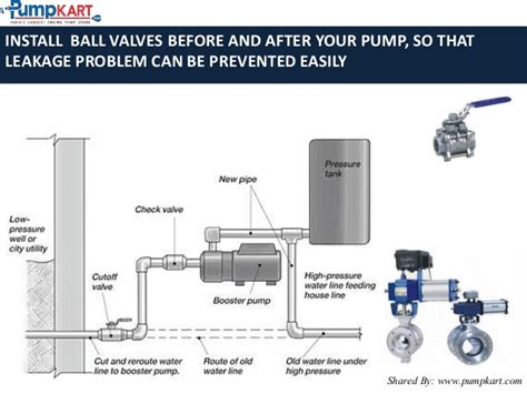 how to install a water pump
