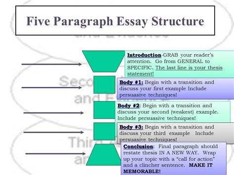 Formulaic Five Paragraph Essays by Five Paragraph Essay Structure