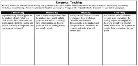 Reciprocal Teaching Worksheet by Interactive Notebooks Reciprocal Teaching
