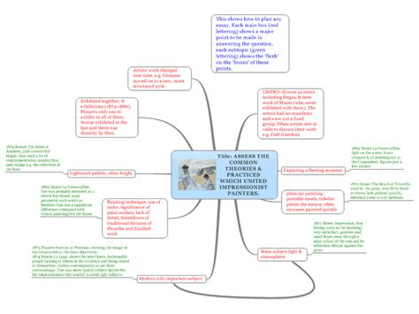 Mind Map Essay by Mindmanager How To Plan An History Essay Mind Map Biggerplate