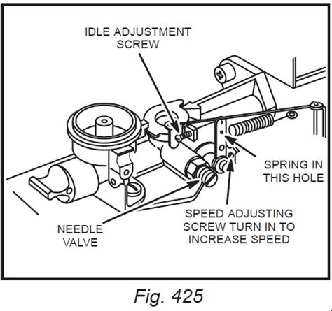 briggs and stratton governor linkage diagrams briggs and stratton troubleshooting linkage pictures to