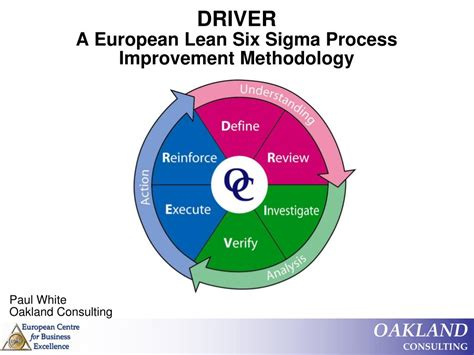 lean six sigma for how improvement experts can help in need and help improve the environment books ppt driver a european lean six sigma process improvement