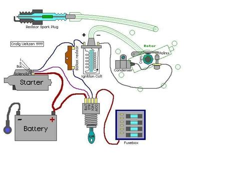 ignition coil wiring diagram ignition coil ballast resistor wiring diagram fuse box