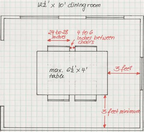 draw room dimensions considerations when staging a dining room