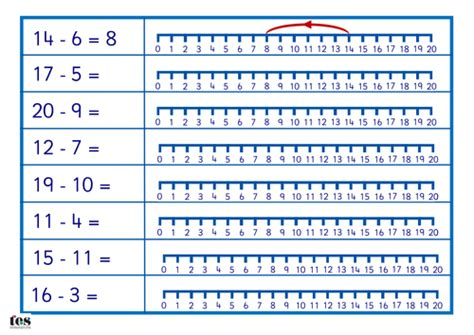printable number line for subtraction subtraction on a number line to 20 by tesspecialneeds