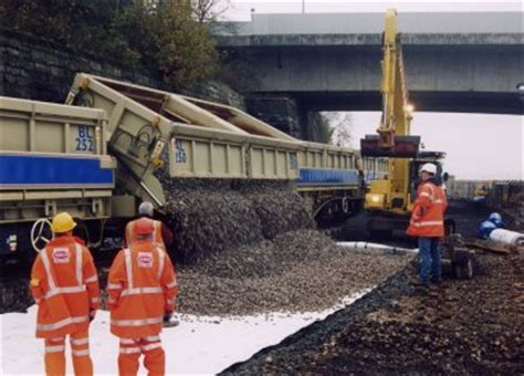 railway | track bed | permanent way rail geotextile