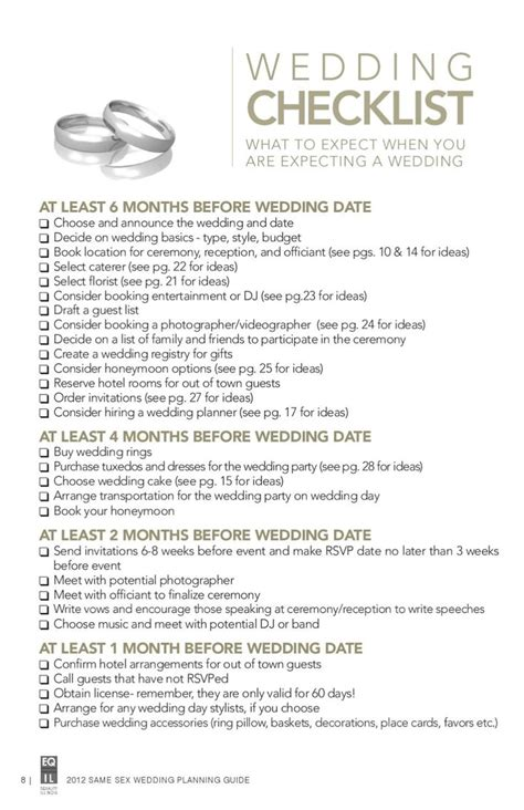 wedding ideas wedding planning tips from wedding innovative wedding guides for planning weddings 17 best