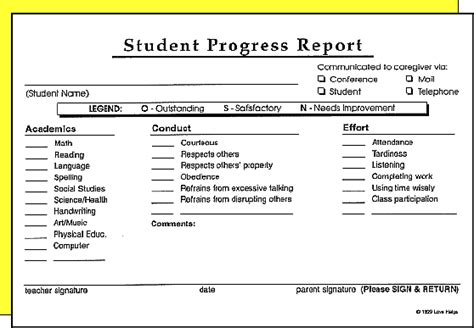 helps student progress report forms d1