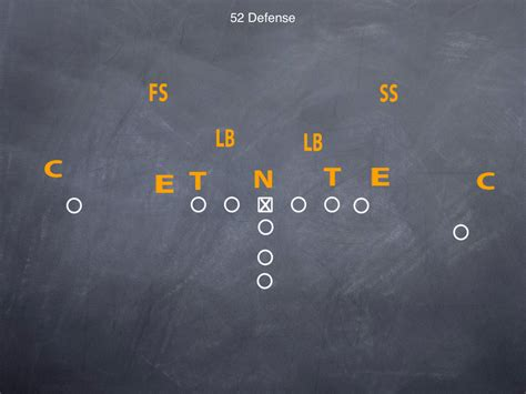 what is a section 52 what s the difference part 2 5 2 defense vs 5 3 defense