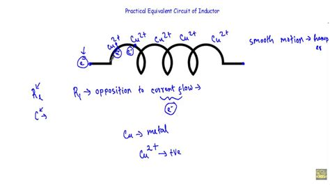 practical inductor circuit practical equivalent circuit of an inductor