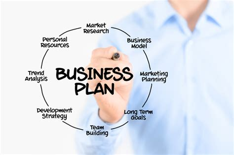 Strategy Mba Sponsorship by 10 Qualities Of A Winning Business Plan Business Advice