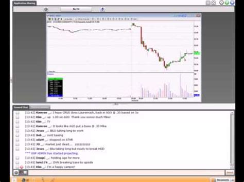 day trading chat rooms our day trading chat room