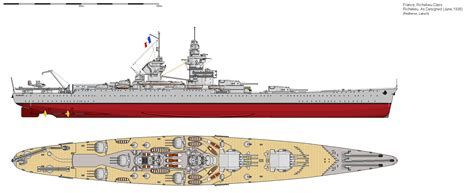 diagram of aircraft carrier draft of aircraft carrier